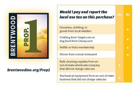 Prop 1 Chart Graphic 093020